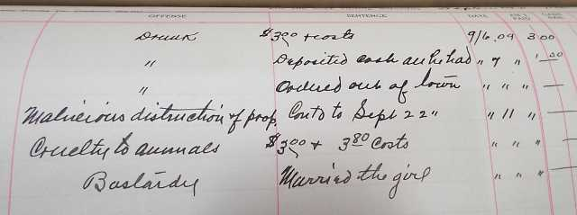 Log showing court activities in city hall, September 11, 1909.