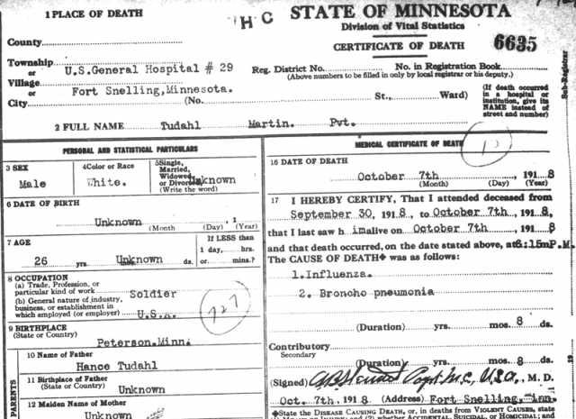 Death Certificate No. 6635