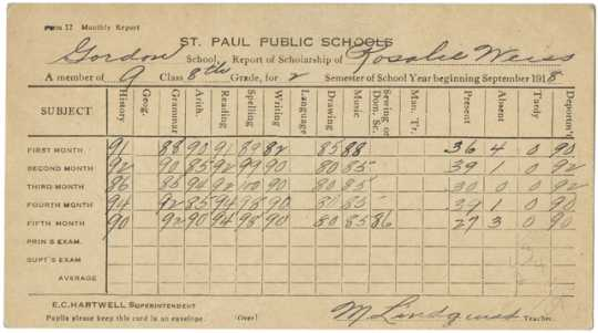 Report card issued to eight-grade student Rosalie [sic] Weiss by the Gordon School in St. Paul for the 1918–1919 school year.