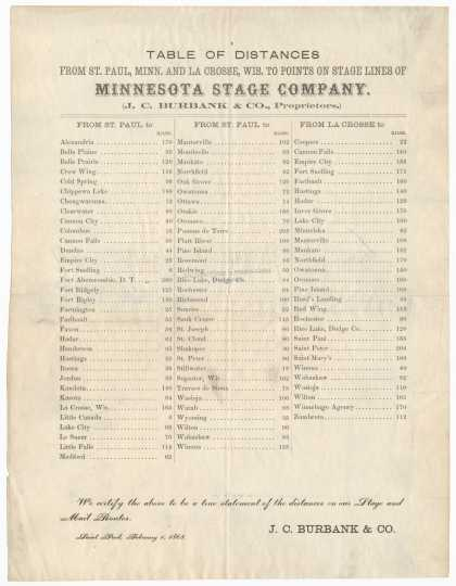1865 table of Minnesota Stage Company destinations and travel distances.