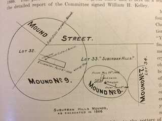 Scan of a survey of lower mounds at Dayton's Bluff done in 1866.