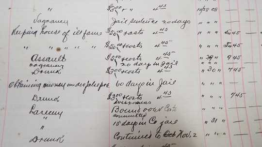 Log of court activities in the city hall building, October 3, 1905.