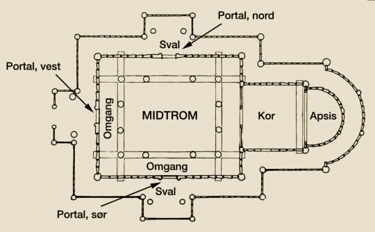 Sample plan of a stave church layout, similar to the Hopperstad.