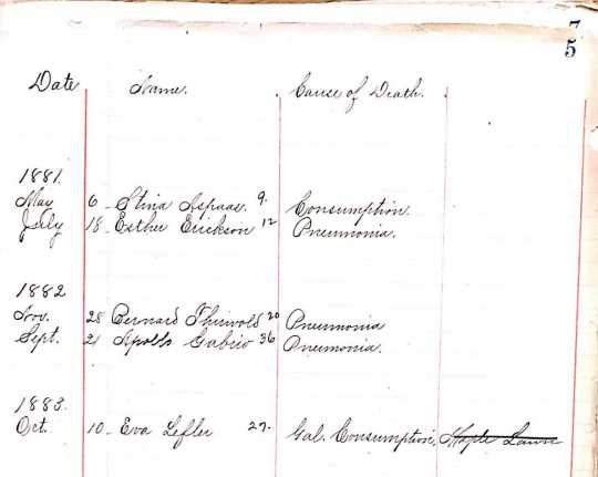 Death and burial record from Faribault State Hospital