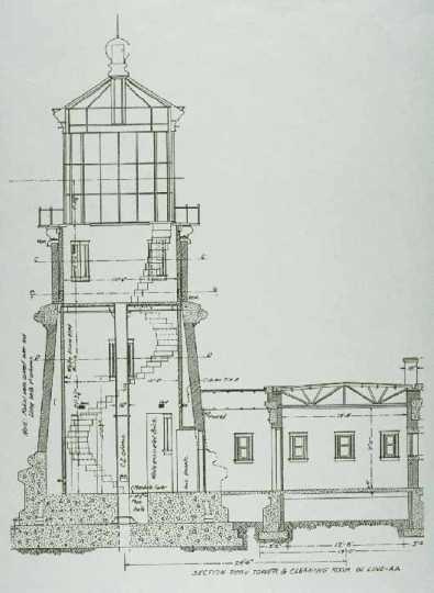 Split Rock Lighthouse blueprint