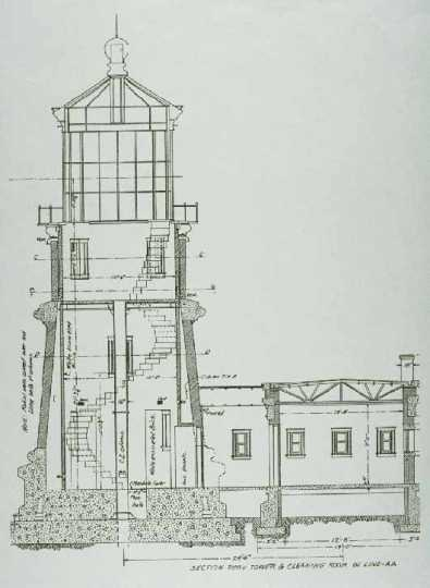 Split Rock Lighthouse blueprint
